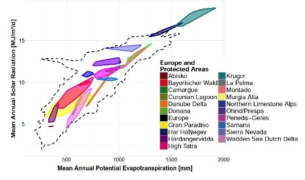 Climatic Representativeness of ECOPOTENTIAL Protected Areas